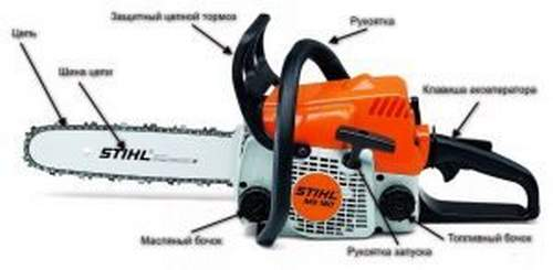 Chainsaw Does Not Develop Full Power