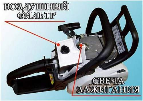 Gasoline Does Not Receive Into Carburetor Chainsaws