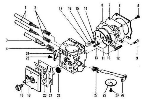 Husqvarna 236 Chainsaw Carburetor Adjustment
