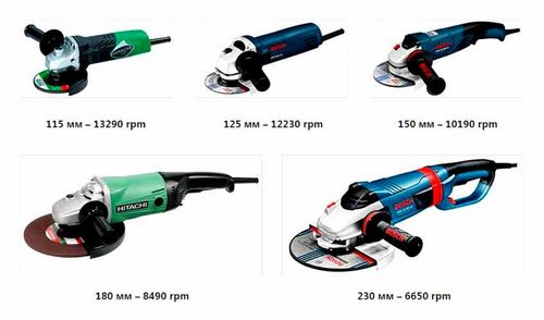 How To Choose An Angle Grinder For Your Home